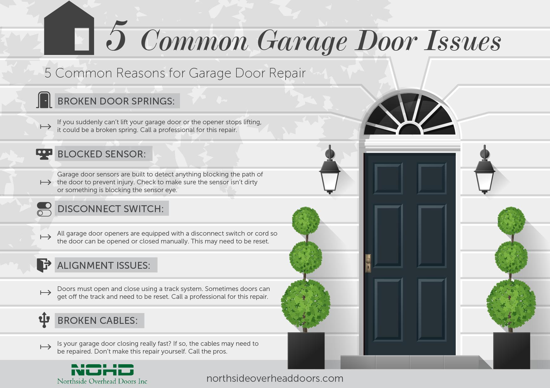 5 Common Garage Door Issues Northside Overhead Door